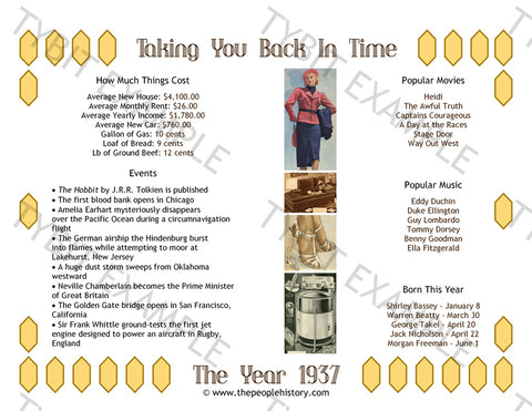 1937 Year In History Personalized Birthday Print