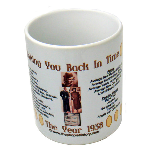 1938 Year In History Coffee Mug
