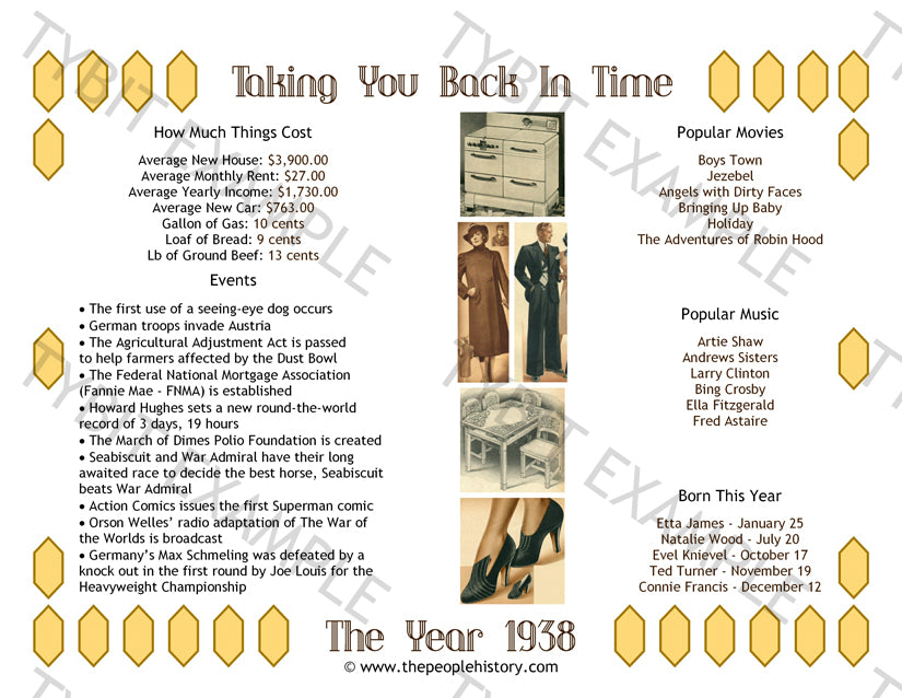 80th Birthday 1938 Year In History Print News Events