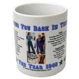 1940 Year In History Coffee Mug