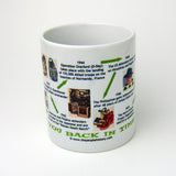 Forties Decade In History Coffee Mug