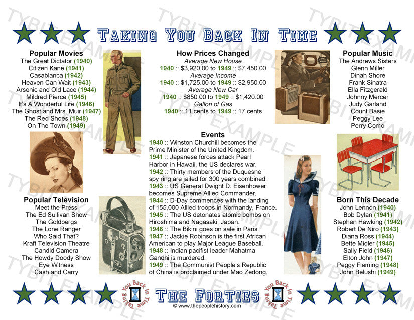 1940s Party Favor For Born In The Forties Digital Download