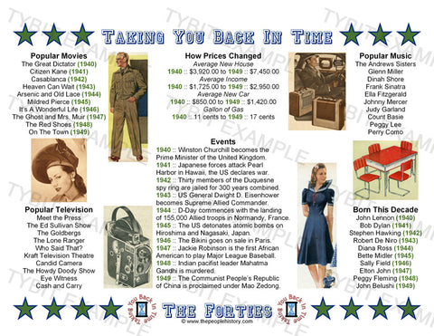 1940's Decade Party Favor Digital Download Print
