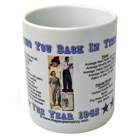 1942 Year In History Coffee Mug