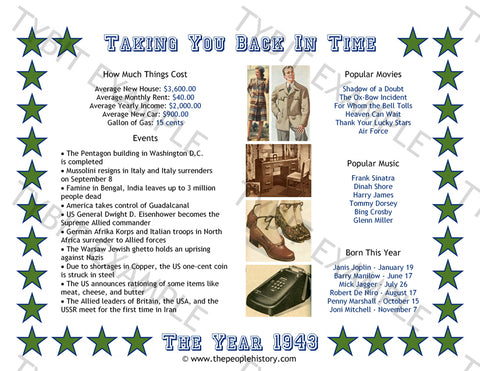 1943 Year In History Personalized Birthday Print