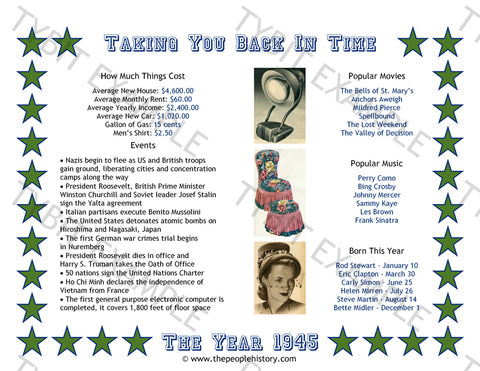 1945 Year In History Personalized Birthday Print