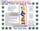 1946 Year In History Personalized Party Favor Birthday Print