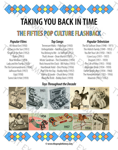 1950s Pop Culture Downloadable Poster