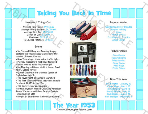 1953 Year In History Blue Personalized Birthday Print