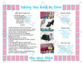 1954 Year In History Pink Personalized Birthday Print