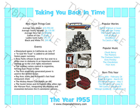 1955 Year In History Blue Personalized Birthday Print