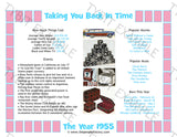 1955 Personalized Year In History Print - Pink Border