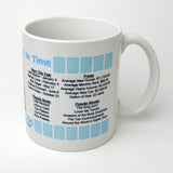 1956 Year In History Coffee Mug