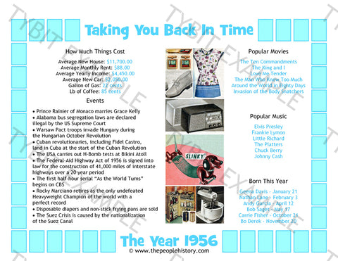 1956 Year In History Blue Personalized Birthday Print