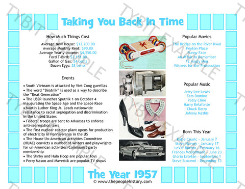 1957 Year In History Blue Personalized Birthday Print