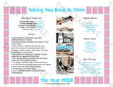 1958 Personalized Year In History Print - Pink Border