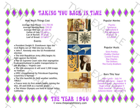 1960 Year In History Personalized Birthday Print