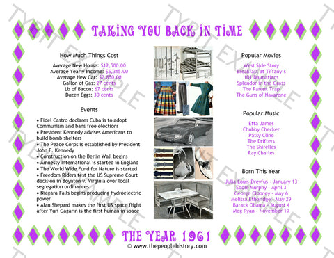 1961 Year In History Personalized Birthday Print