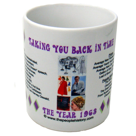 1963 Year In History Coffee Mug