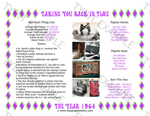 1964 Year In History Personalized Birthday Print