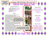 1966 Year In History Personalized Party Favor Birthday Print