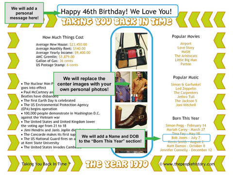 1976 Year In History Personalized Party Favor Birthday Print