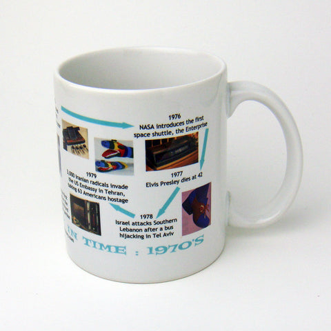 Seventies Decade In History Coffee Mug