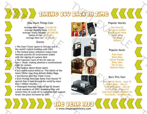 1973 Year In History Personalized Birthday Print