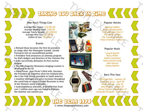 1974 Year In History Personalized Birthday Print