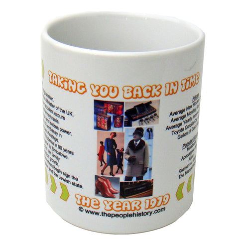 1979 Year In History Coffee Mug