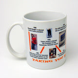 Eighties Decade In History Coffee Mug