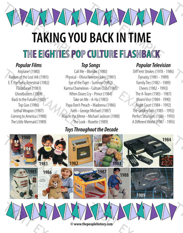 1980s Pop Culture Downloadable Poster
