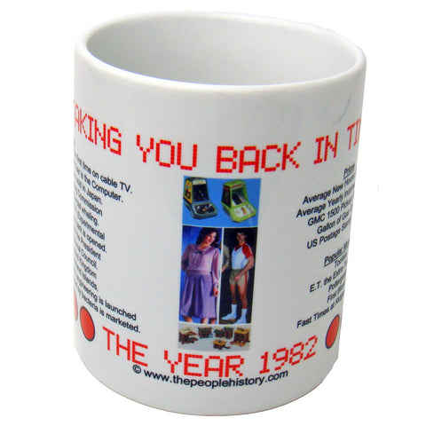 1982 Year In History Coffee Mug