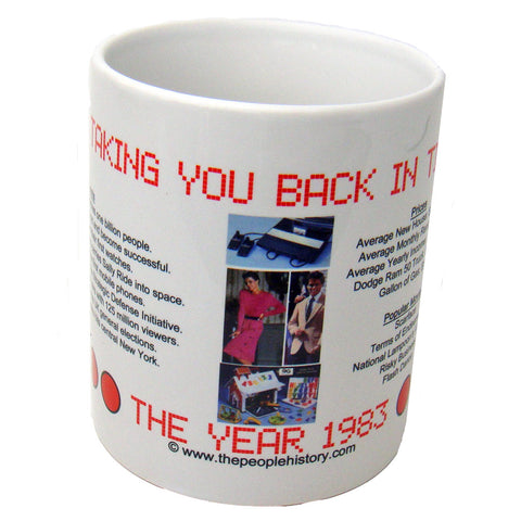 1983 Year In History Coffee Mug