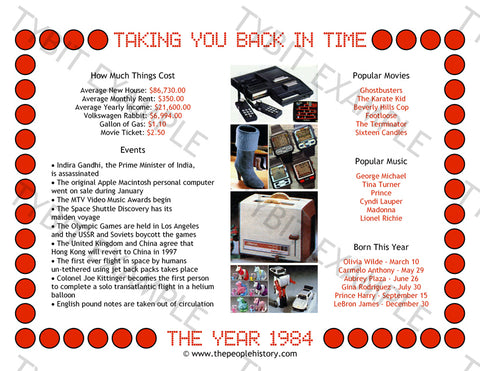 1984 Year In History Personalized Birthday Print