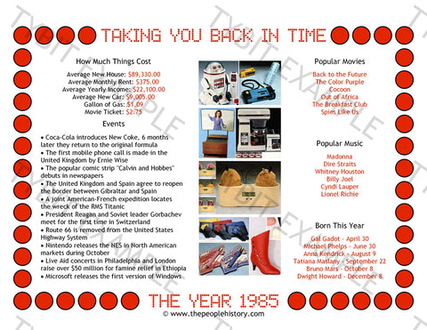 1985 Year In History Personalized Birthday Print
