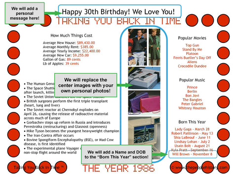 1986 Year In History Personalized Party Favor Birthday Print