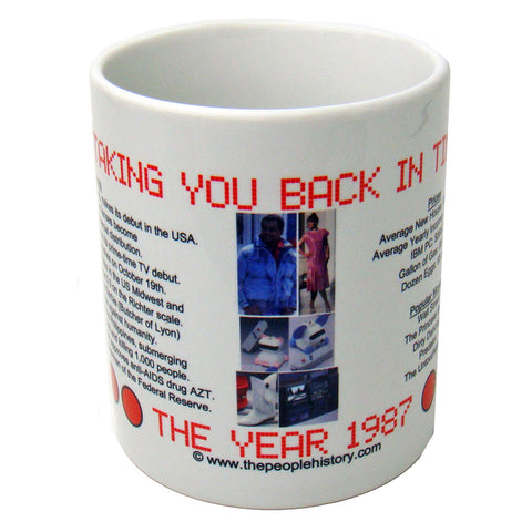 1987 Year In History Coffee Mug