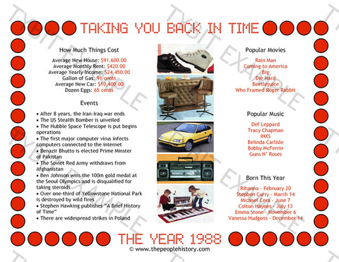 1988 Year In History Personalized Birthday Print