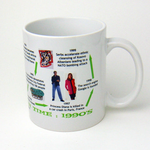 1990's Decade Coffee Mug