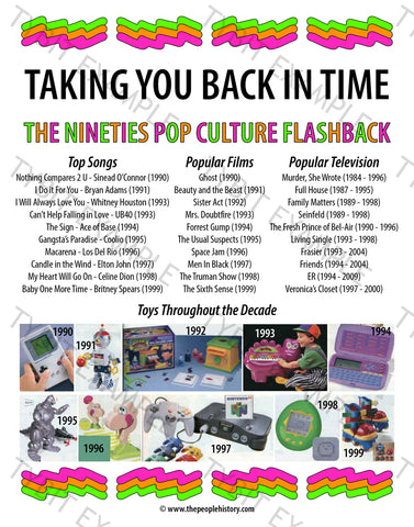 1990s Downloadable Pop Culture Poster Example