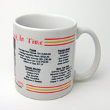1993 Year In History Coffee Mug