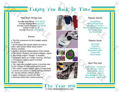 1998 Year In History Teal Personalized Birthday Print