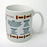 2000 Year In History Coffee Mug