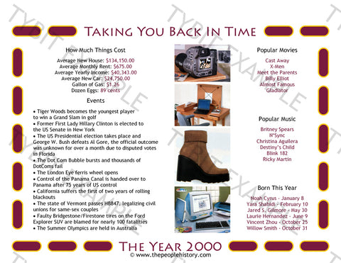 2000 Year In History Personalized Birthday Print