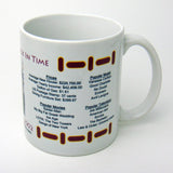 2002 Year In History Coffee Mug