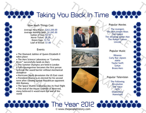 2012 Year In History Print