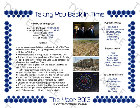 2013 Year In History Print