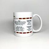 Happy 21st Birthday Coffee Mug