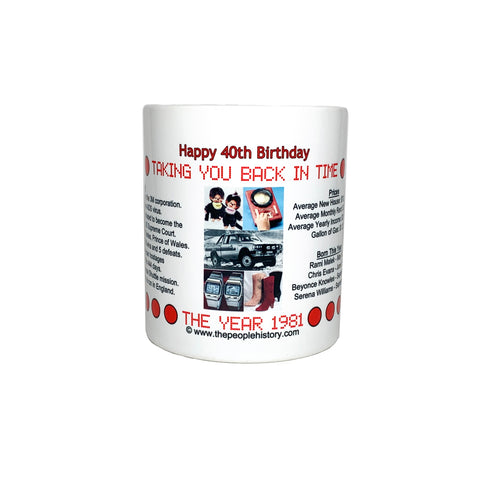 Happy 40th Birthday Coffee Mug
